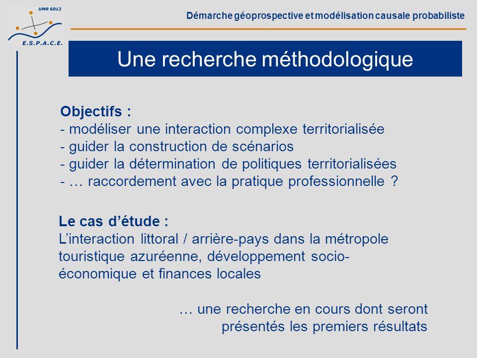 Démarche géoprospective et modélisation causale probabiliste Une recherche méthodologique Objectifs : - modéliser une interaction complexe territorial