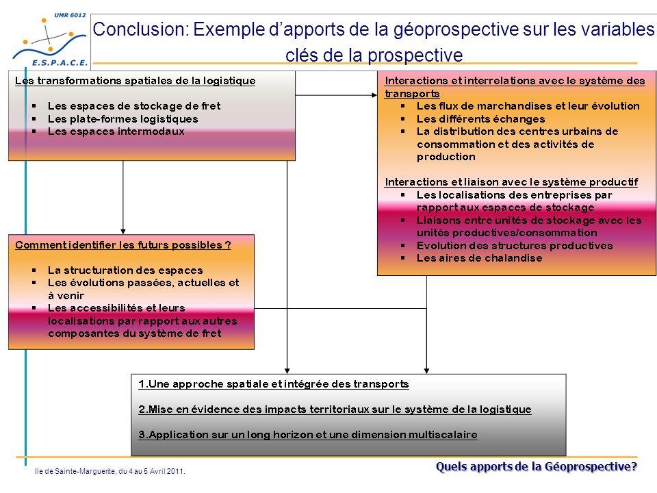 Quels apports de la Géoprospective? Ile de Sainte-Marguerite, du 4 au 5 Avril 2011. Conclusion: Exemple dapports de la géoprospective sur les variable