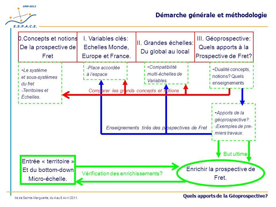 Quels apports de la Géoprospective? Ile de Sainte-Marguerite, du 4 au 5 Avril 2011. Démarche générale et méthodologie 0.Concepts et notions De la pros