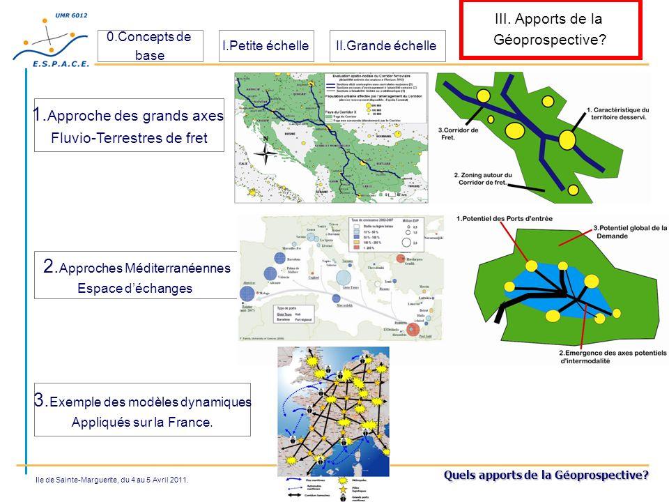 Quels apports de la Géoprospective? Ile de Sainte-Marguerite, du 4 au 5 Avril 2011. III. Apports de la Géoprospective? I.Petite échelle 0.Concepts de