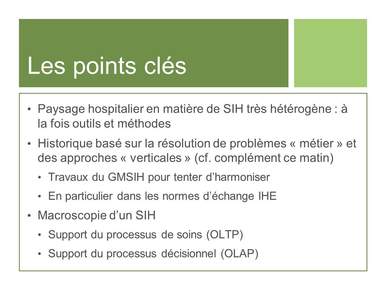 Les points clés Paysage hospitalier en matière de SIH très hétérogène : à la fois outils et méthodes Historique basé sur la résolution de problèmes «
