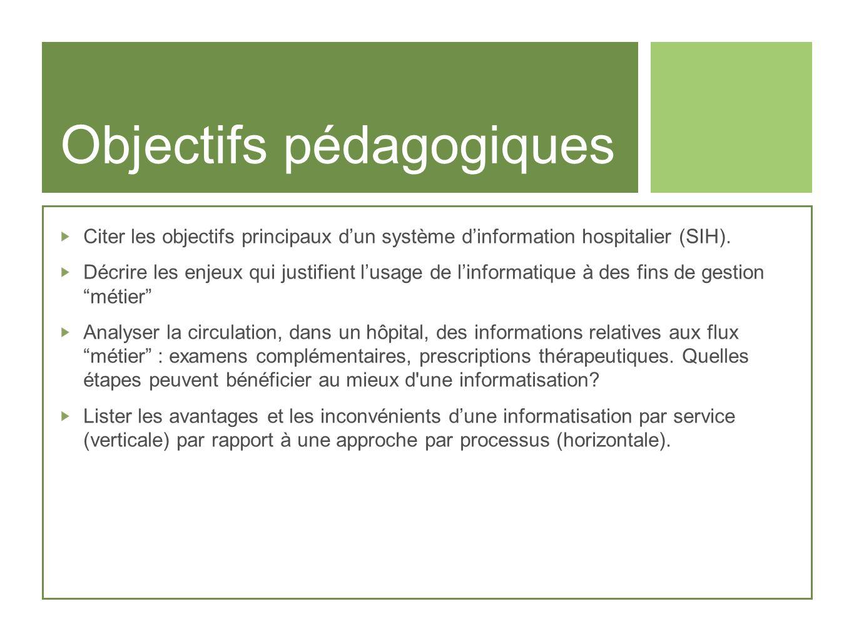 Objectifs pédagogiques Citer les objectifs principaux dun système dinformation hospitalier (SIH). Décrire les enjeux qui justifient lusage de linforma
