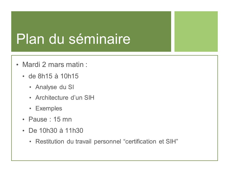 Plan du séminaire Mardi 2 mars matin : de 8h15 à 10h15 Analyse du SI Architecture dun SIH Exemples Pause : 15 mn De 10h30 à 11h30 Restitution du trava