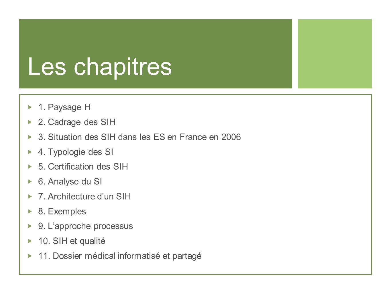 Les chapitres 1. Paysage H 2. Cadrage des SIH 3. Situation des SIH dans les ES en France en 2006 4. Typologie des SI 5. Certification des SIH 6. Analy