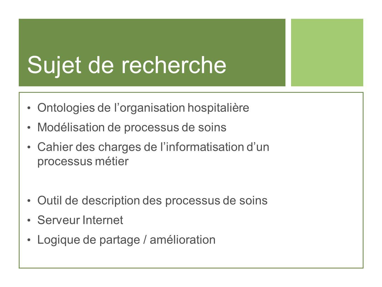 Sujet de recherche Ontologies de lorganisation hospitalière Modélisation de processus de soins Cahier des charges de linformatisation dun processus mé