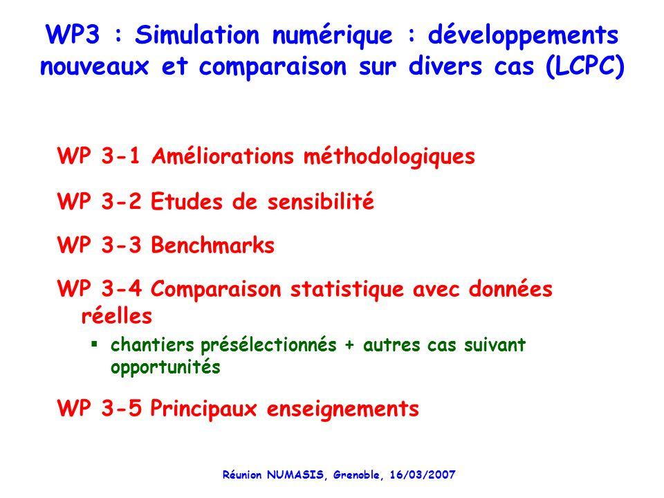 Réunion NUMASIS, Grenoble, 16/03/2007 WP3-2 Etudes de sensibilité Objectifs Identification des paramètres-clé à mesurer en priorité (peut dépendre de la méthode de calcul ?) Lien incertitudes en entrée / incertitudes en sortie .
