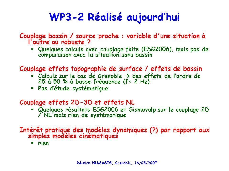 Réunion NUMASIS, Grenoble, 16/03/2007 Perspectives Bilan très maigre...
