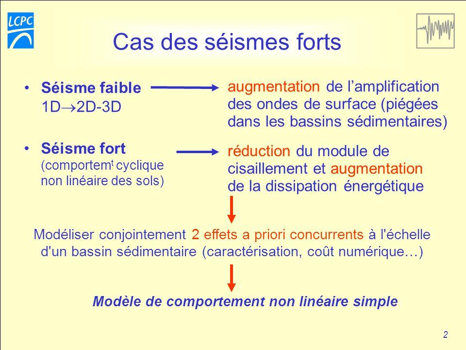 2 Cas des séismes forts Séisme faible 1D 2D-3D augmentation de lamplification des ondes de surface (piégées dans les bassins sédimentaires) réduction du module de cisaillement et augmentation de la dissipation énergétique Séisme fort (comportem t cyclique non linéaire des sols) Modéliser conjointement 2 effets a priori concurrents à l échelle d un bassin sédimentaire (caractérisation, coût numérique…) Modèle de comportement non linéaire simple