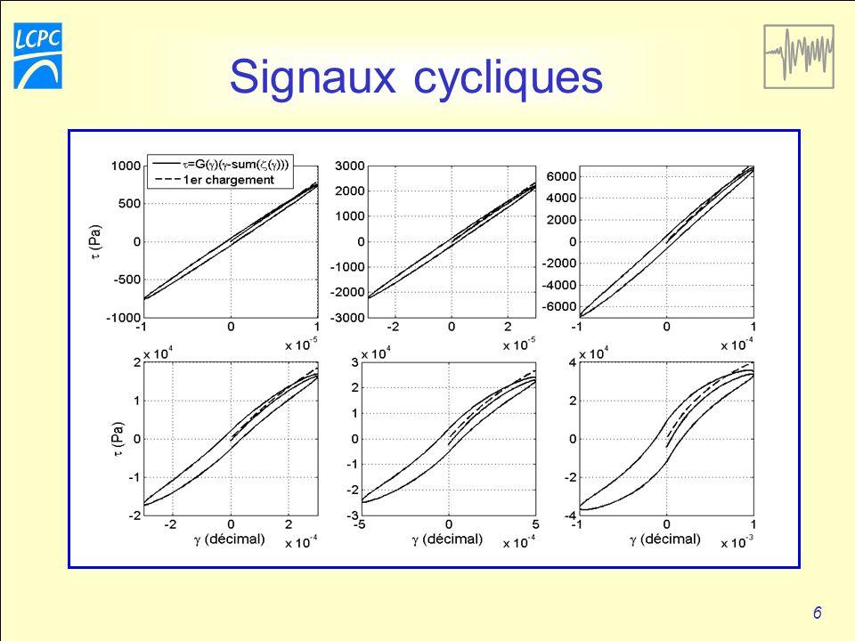 7 Effets de site non linéaires Cas homogène, MEF-1D ( -HHT) PGA (signal incid.) = 0.5, 1.0 & 1.5 m/s², simul.
