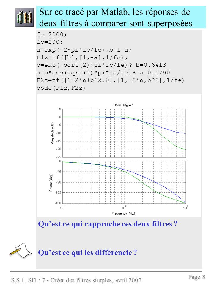S.S.I., SI1 : 7 - Créer des filtres simples, avril 2007 Page 9 Inverser la fonction de transfert inverse la réponse harmonique (gain et déphasage) Calculer la fonction de transfert H(z) du filtre Mesurer le gain statique : Mesurer le gain maximum : Lire la fréquence à +3dB : Préciser le type de filtrage obtenu : Ci-dessus la réponse harmonique du filtre :