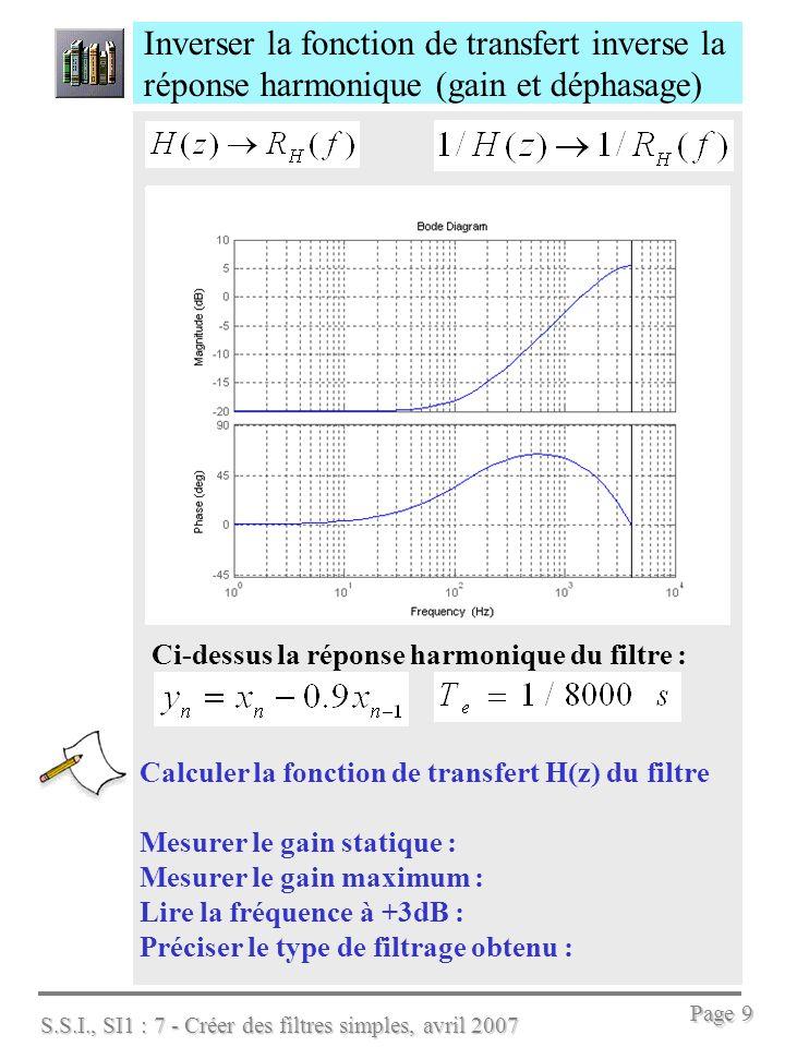 S.S.I., SI1 : 7 - Créer des filtres simples, avril 2007 Page 10 On sait calculer le filtre récursif F 2 (z) du second ordre pour créer des résonances Mesurer les caractéristiques de la résonance : Pour amplifier une zone de fréquence du spectre dun signal, on calcule ainsi a et b du filtre F 2 (z) : Pour Matlab trouve a=0.7615, b=0.9391.