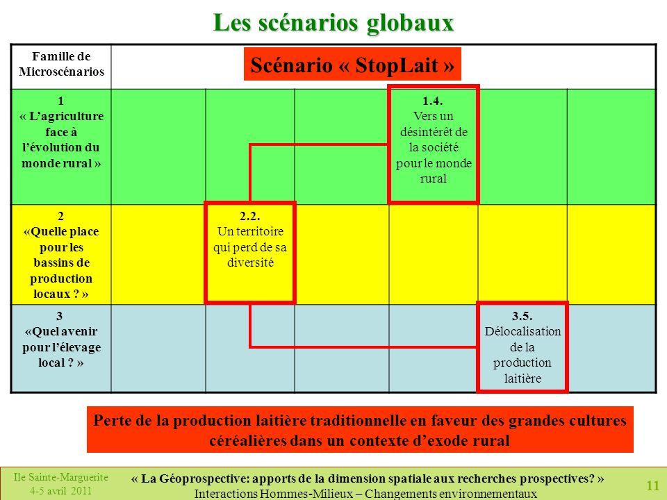 11 Ile Sainte-Marguerite 4-5 avril 2011 « La Géoprospective: apports de la dimension spatiale aux recherches prospectives? » Interactions Hommes-Milie