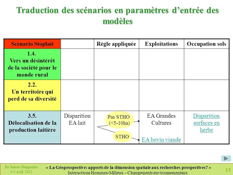 13 Ile Sainte-Marguerite 4-5 avril 2011 « La Géoprospective: apports de la dimension spatiale aux recherches prospectives? » Interactions Hommes-Milie