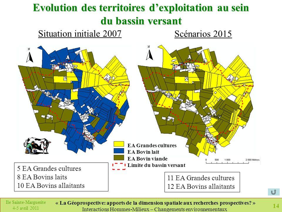 14 Ile Sainte-Marguerite 4-5 avril 2011 « La Géoprospective: apports de la dimension spatiale aux recherches prospectives? » Interactions Hommes-Milie