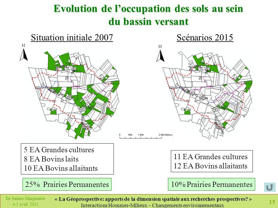 15 Ile Sainte-Marguerite 4-5 avril 2011 « La Géoprospective: apports de la dimension spatiale aux recherches prospectives? » Interactions Hommes-Milie