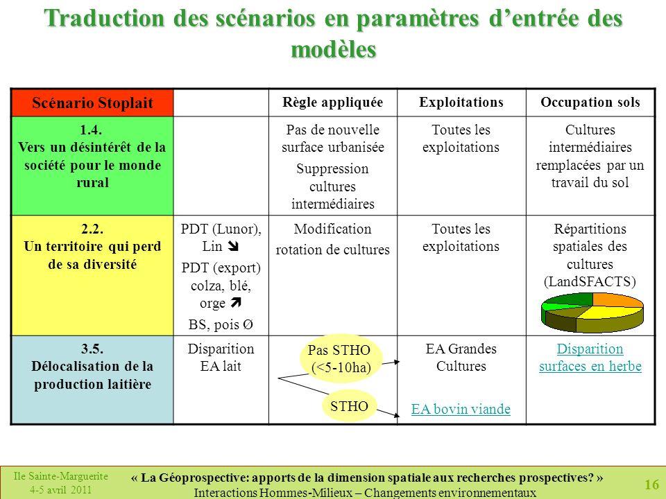 16 Ile Sainte-Marguerite 4-5 avril 2011 « La Géoprospective: apports de la dimension spatiale aux recherches prospectives? » Interactions Hommes-Milie