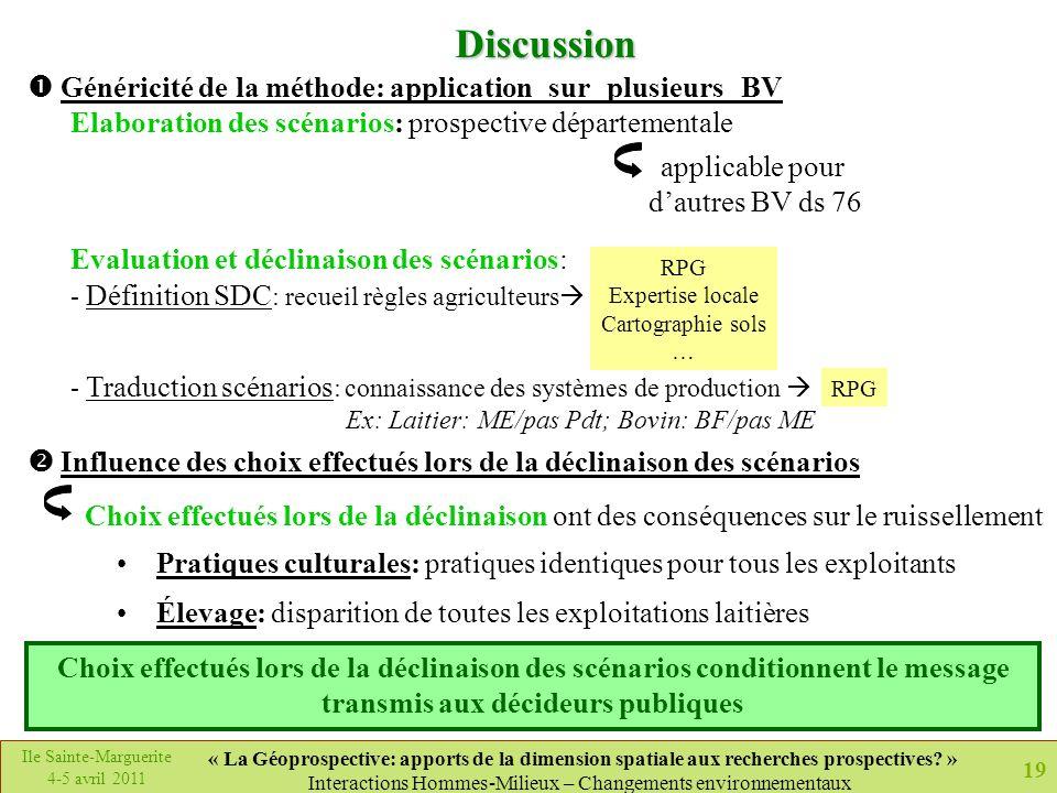 19 Ile Sainte-Marguerite 4-5 avril 2011 « La Géoprospective: apports de la dimension spatiale aux recherches prospectives? » Interactions Hommes-Milie