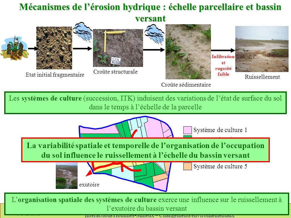 4 Ile Sainte-Marguerite 4-5 avril 2011 « La Géoprospective: apports de la dimension spatiale aux recherches prospectives? » Interactions Hommes-Milieu