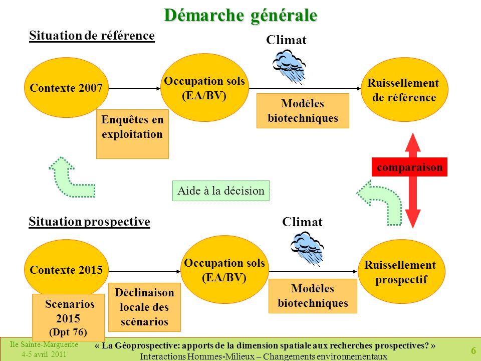 6 Ile Sainte-Marguerite 4-5 avril 2011 « La Géoprospective: apports de la dimension spatiale aux recherches prospectives? » Interactions Hommes-Milieu