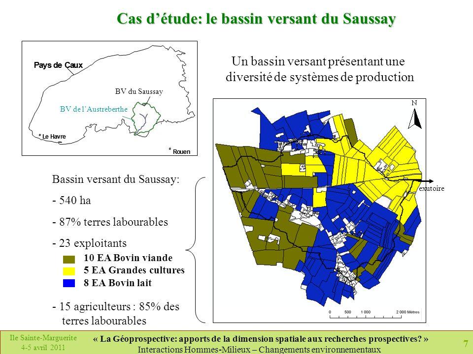 7 Ile Sainte-Marguerite 4-5 avril 2011 « La Géoprospective: apports de la dimension spatiale aux recherches prospectives? » Interactions Hommes-Milieu