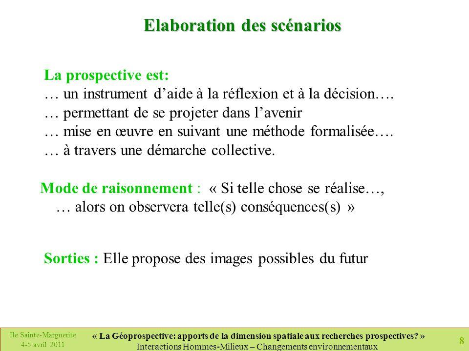 8 Ile Sainte-Marguerite 4-5 avril 2011 « La Géoprospective: apports de la dimension spatiale aux recherches prospectives? » Interactions Hommes-Milieu