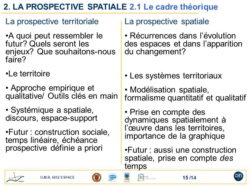 U.M.R. 6012 ESPACE 15 /14 La prospective territoriale A quoi peut ressembler le futur? Quels seront les enjeux? Que souhaitons-nous faire? Le territoi