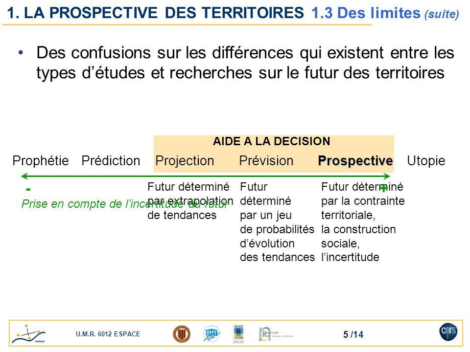 U.M.R. 6012 ESPACE 5 /14 AIDE A LA DECISION Futur déterminé par extrapolation de tendances Futur déterminé par un jeu de probabilités dévolution des t