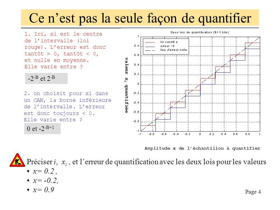 Page 14 Comment law transforme piano_c3 law law inverse b = 8 bit SNR Quantifier hist(y,64)hist(x,64)hist(y8,64) hist(xdec,64) 12000 3000 12000 Que démontre cette chaîne ?