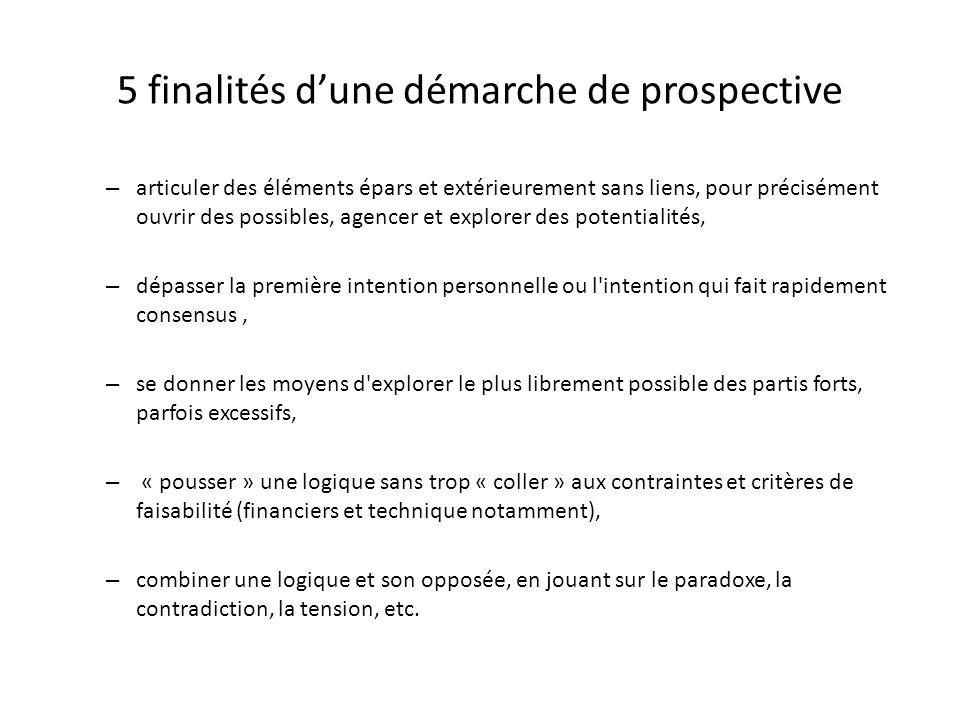 5 finalités dune démarche de prospective – articuler des éléments épars et extérieurement sans liens, pour précisément ouvrir des possibles, agencer e