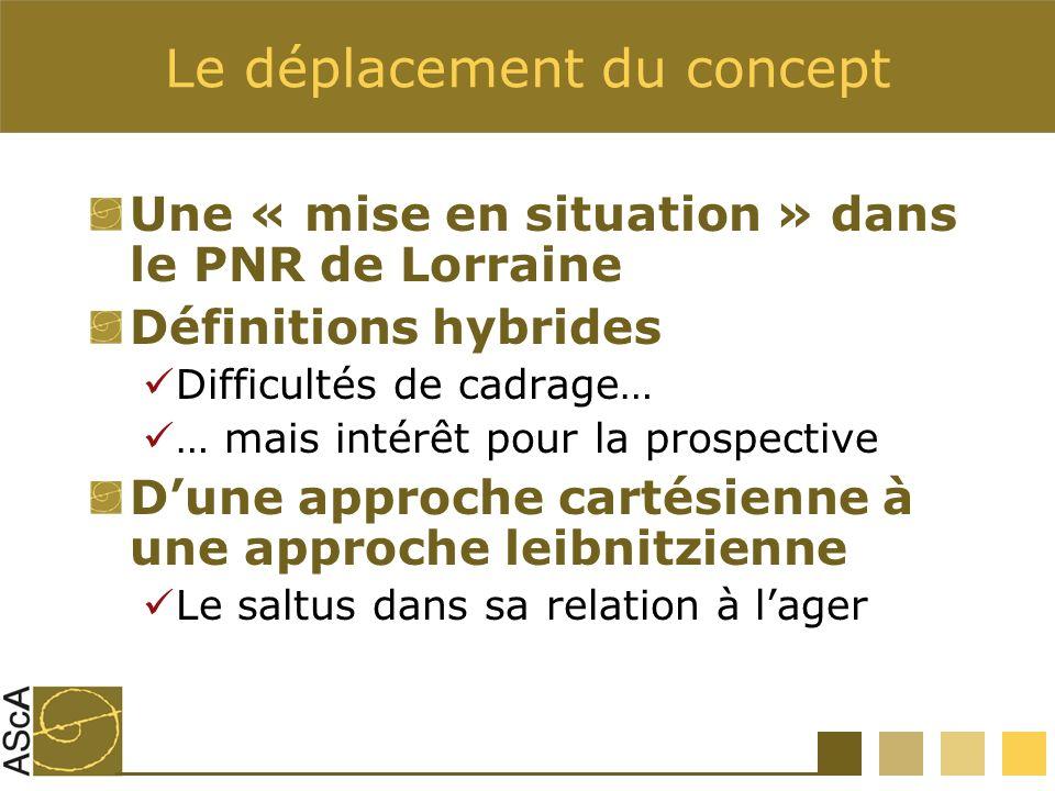 Le déplacement du concept Une « mise en situation » dans le PNR de Lorraine Définitions hybrides Difficultés de cadrage… … mais intérêt pour la prospe