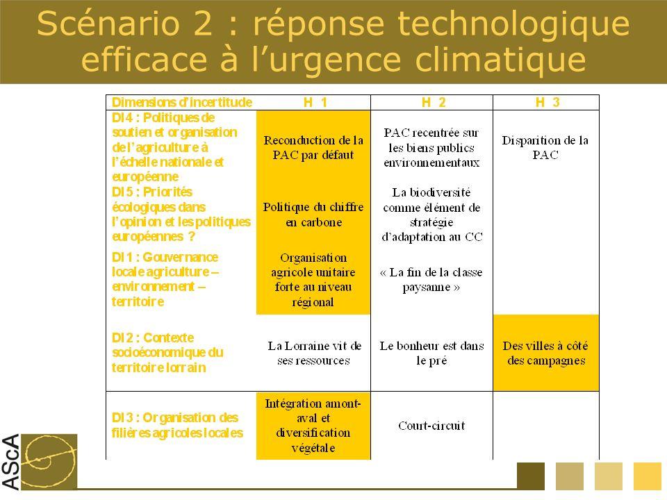 Scénario 2 : réponse technologique efficace à lurgence climatique