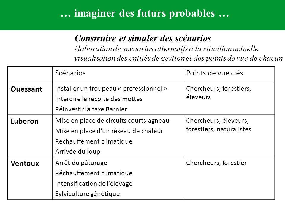 Construire et simuler des scénarios élaboration de scénarios alternatifs à la situation actuelle visualisation des entités de gestion et des points de