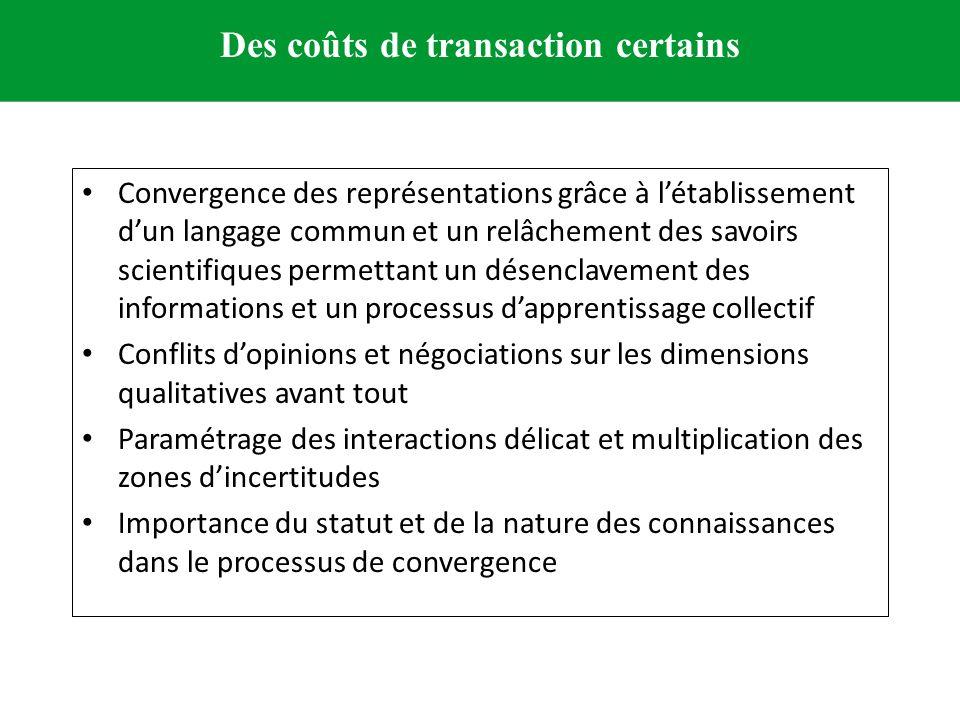 Convergence des représentations grâce à létablissement dun langage commun et un relâchement des savoirs scientifiques permettant un désenclavement des