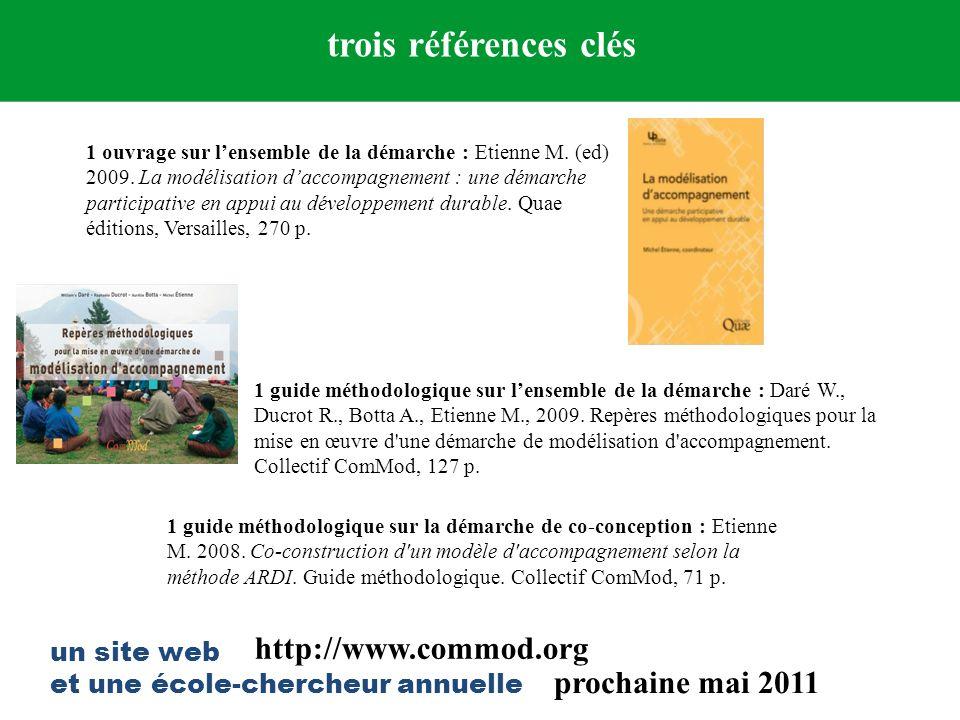 trois références clés 1 ouvrage sur lensemble de la démarche : Etienne M. (ed) 2009. La modélisation daccompagnement : une démarche participative en a