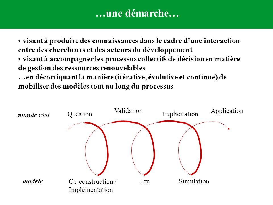 …une démarche… visant à produire des connaissances dans le cadre dune interaction entre des chercheurs et des acteurs du développement visant à accomp