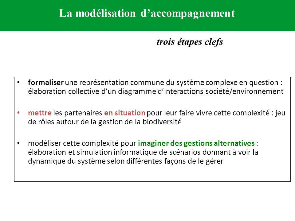 formaliser une représentation commune du système complexe en question : élaboration collective dun diagramme dinteractions société/environnement mettr