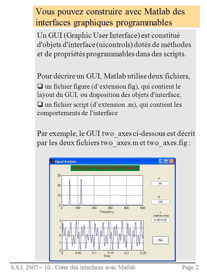 S.S.I. 2007 – 10 : Créer des interfaces avec Matlab Page 2 Vous pouvez construire avec Matlab des interfaces graphiques programmables Un GUI (Graphic