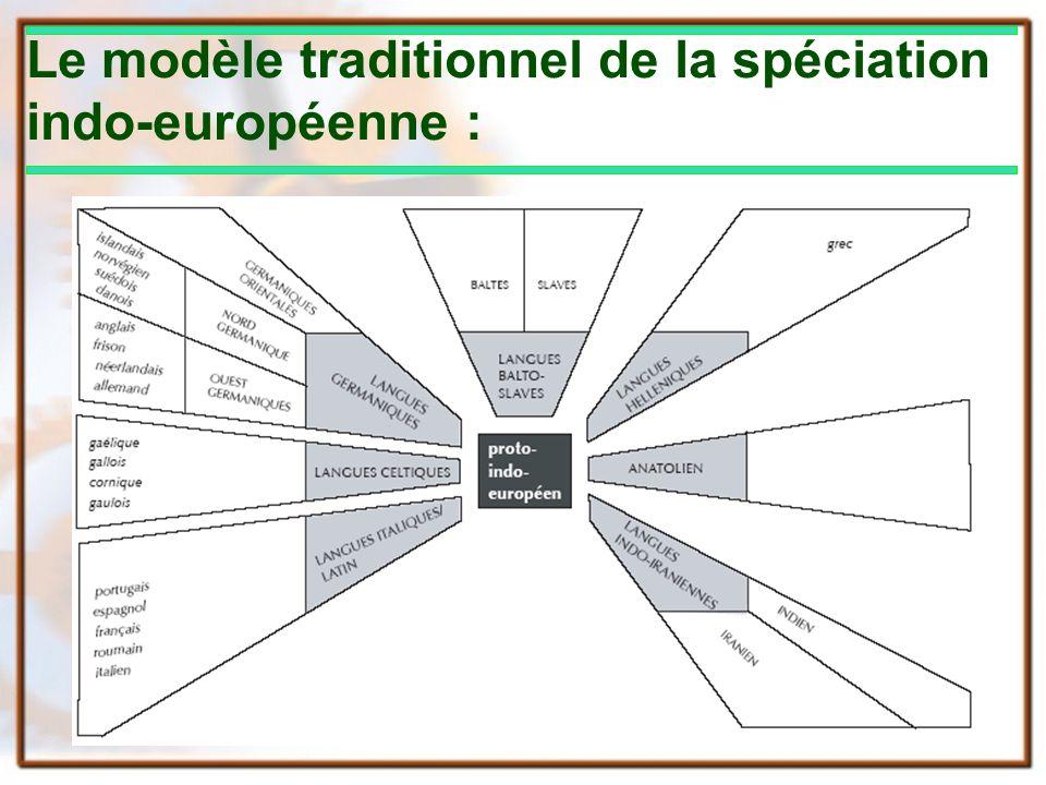Le modèle traditionnel de la spéciation indo-européenne :