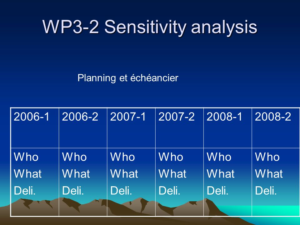 WP3-2 Sensitivity analysis 2006-12006-22007-12007-22008-12008-2 Who What Deli. Who What Deli. Who What Deli. Who What Deli. Who What Deli. Who What De