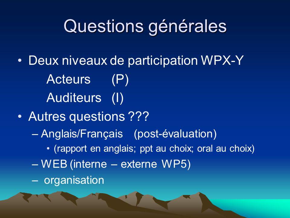 Questions générales Deux niveaux de participation WPX-Y Acteurs (P) Auditeurs (I) Autres questions ??.