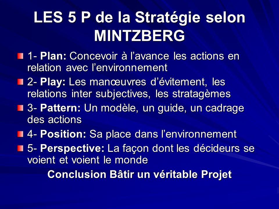 LES 5 P de la Stratégie selon MINTZBERG 1- Plan: Concevoir à lavance les actions en relation avec lenvironnement 2- Play: Les manœuvres dévitement, les relations inter subjectives, les stratagèmes 3- Pattern: Un modèle, un guide, un cadrage des actions 4- Position: Sa place dans lenvironnement 5- Perspective: La façon dont les décideurs se voient et voient le monde Conclusion Bâtir un véritable Projet