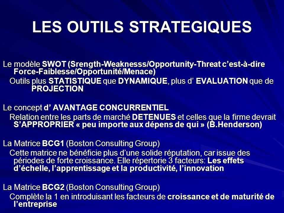 LES OUTILS STRATEGIQUES Le modèle SWOT (Srength-Weaknesss/Opportunity-Threat cest-à-dire Force-Faiblesse/Opportunité/Menace) Outils plus STATISTIQUE que DYNAMIQUE, plus d EVALUATION que de PROJECTION Outils plus STATISTIQUE que DYNAMIQUE, plus d EVALUATION que de PROJECTION Le concept d AVANTAGE CONCURRENTIEL Relation entre les parts de marché DETENUES et celles que la firme devrait SAPPROPRIER « peu importe aux dépens de qui » (B.Henderson) Relation entre les parts de marché DETENUES et celles que la firme devrait SAPPROPRIER « peu importe aux dépens de qui » (B.Henderson) La Matrice BCG1 (Boston Consulting Group) Cette matrice ne bénéficie plus dune solide réputation, car issue des périodes de forte croissance.