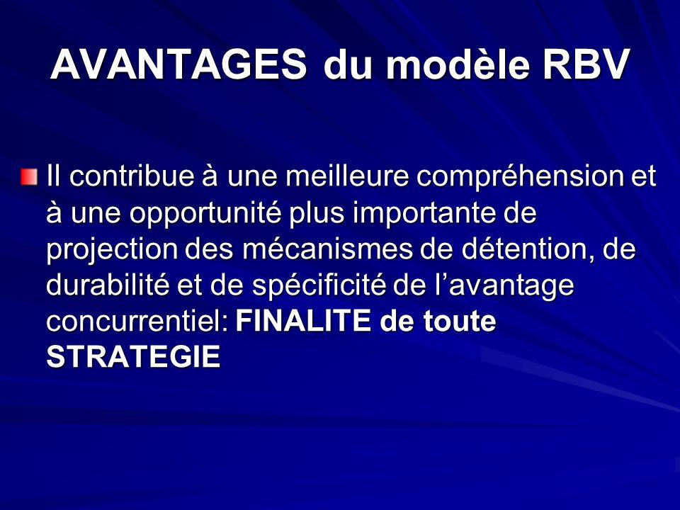 AVANTAGES du modèle RBV Il contribue à une meilleure compréhension et à une opportunité plus importante de projection des mécanismes de détention, de durabilité et de spécificité de lavantage concurrentiel: FINALITE de toute STRATEGIE