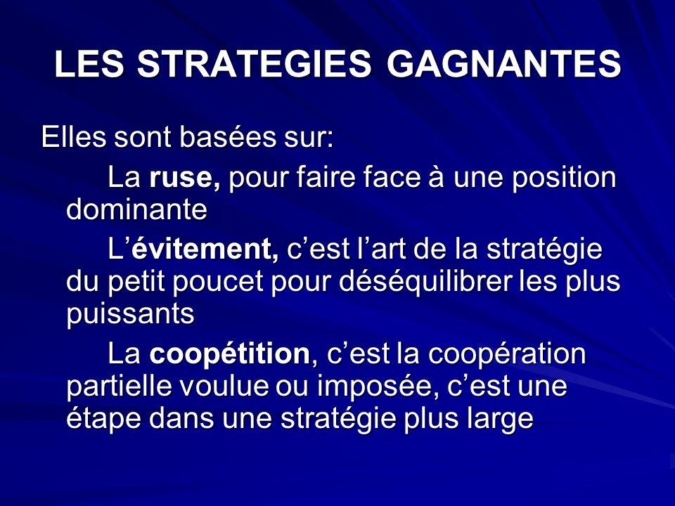 LES STRATEGIES GAGNANTES Elles sont basées sur: La ruse, pour faire face à une position dominante La ruse, pour faire face à une position dominante Lévitement, cest lart de la stratégie du petit poucet pour déséquilibrer les plus puissants Lévitement, cest lart de la stratégie du petit poucet pour déséquilibrer les plus puissants La coopétition, cest la coopération partielle voulue ou imposée, cest une étape dans une stratégie plus large La coopétition, cest la coopération partielle voulue ou imposée, cest une étape dans une stratégie plus large