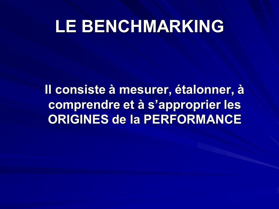 LE BENCHMARKING Il consiste à mesurer, étalonner, à comprendre et à sapproprier les ORIGINES de la PERFORMANCE Il consiste à mesurer, étalonner, à comprendre et à sapproprier les ORIGINES de la PERFORMANCE