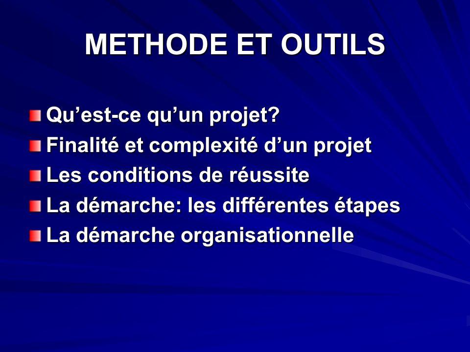 METHODE ET OUTILS Quest-ce quun projet.