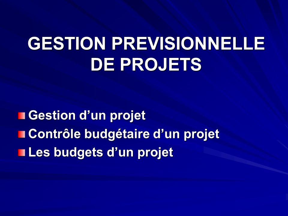 GESTION PREVISIONNELLE DE PROJETS Gestion dun projet Contrôle budgétaire dun projet Les budgets dun projet
