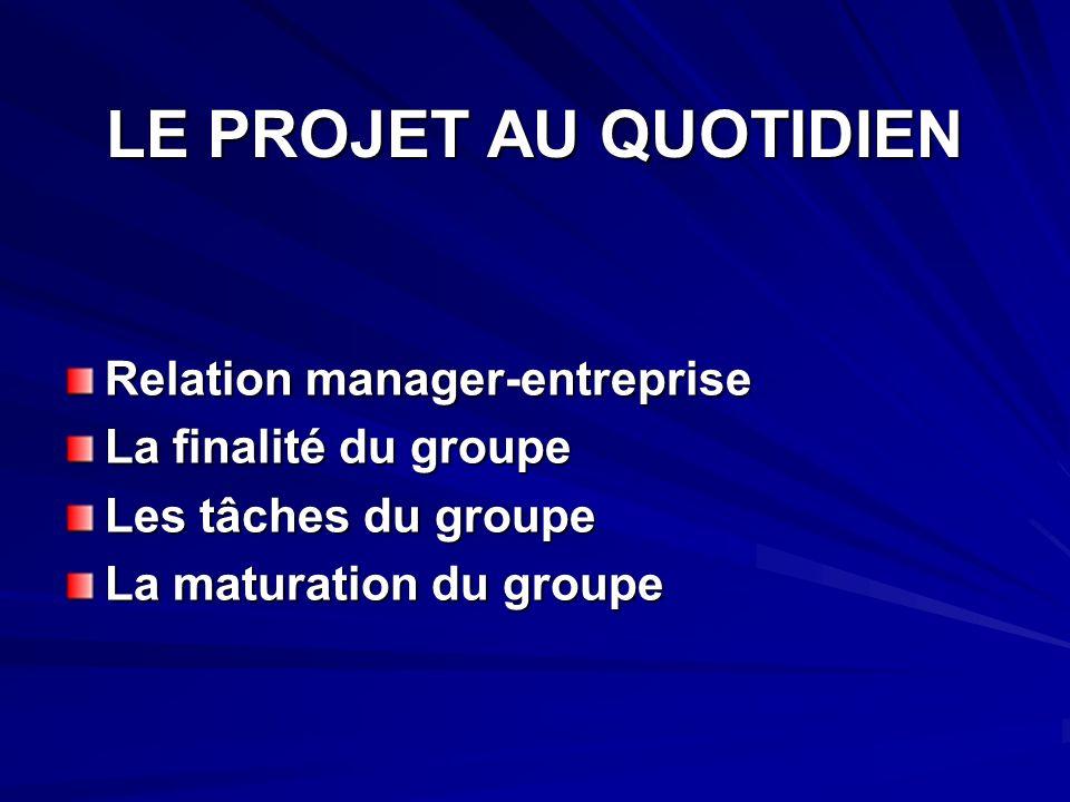 LE PROJET AU QUOTIDIEN Relation manager-entreprise La finalité du groupe Les tâches du groupe La maturation du groupe