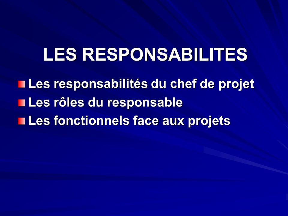 LES RESPONSABILITES Les responsabilités du chef de projet Les rôles du responsable Les fonctionnels face aux projets