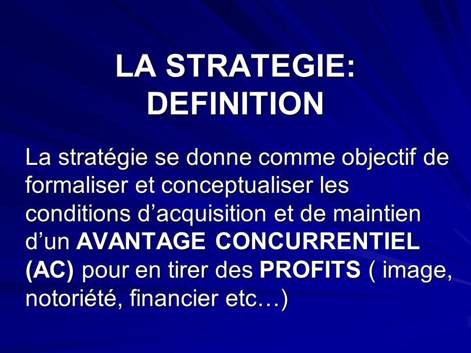 LA STRATEGIE: DEFINITION La stratégie se donne comme objectif de formaliser et conceptualiser les conditions dacquisition et de maintien dun AVANTAGE CONCURRENTIEL (AC) pour en tirer des PROFITS ( image, notoriété, financier etc…)